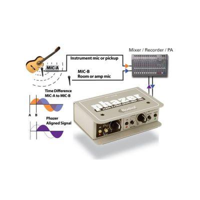 Phazer Class-A Analog 360 Derece Faz Kontrol